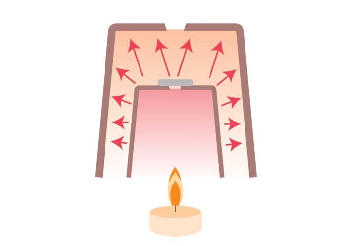 como-aquecer-sua-casa (1)